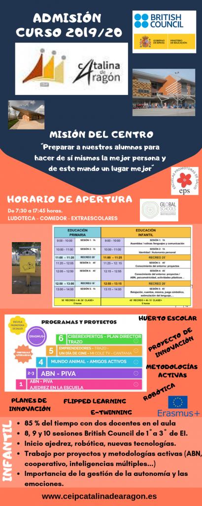 ADMISIÓN CURSO 2019 20 410x1024 - PERIODO DE ADMISIÓN 2019/20