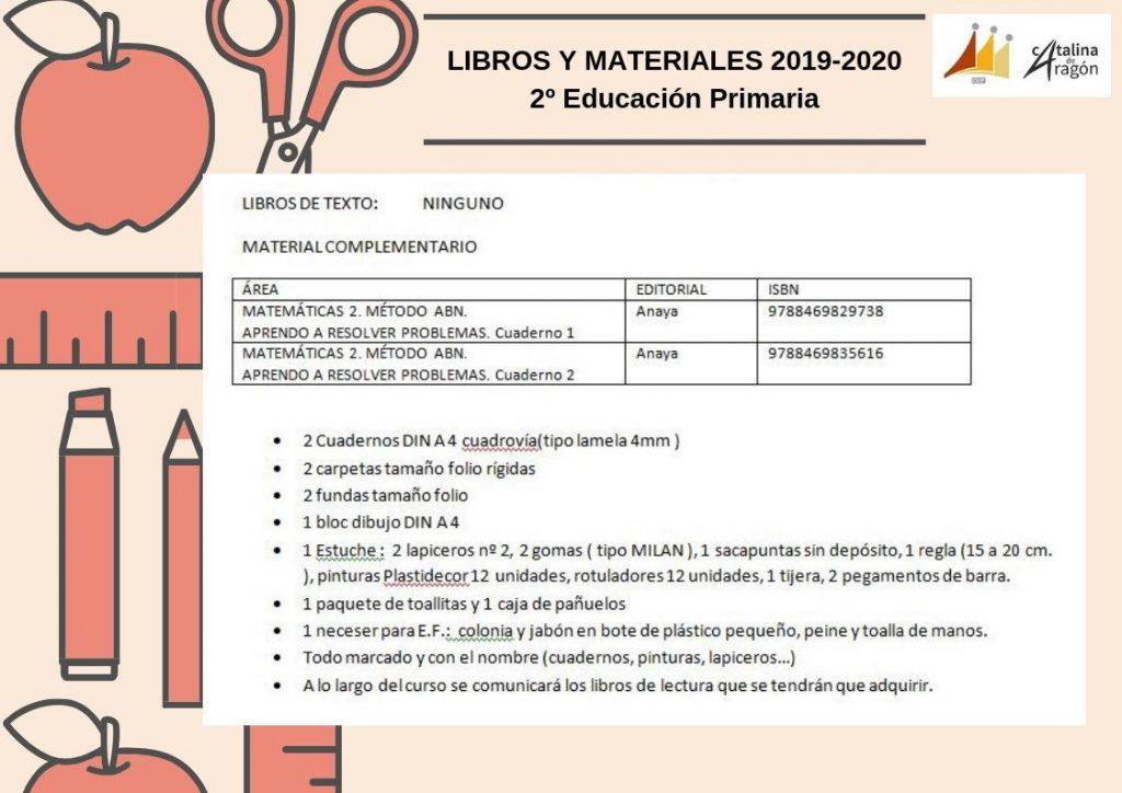 2º pri 1024x724 - CURSO 2019/20:LIBROS Y MATERIALES